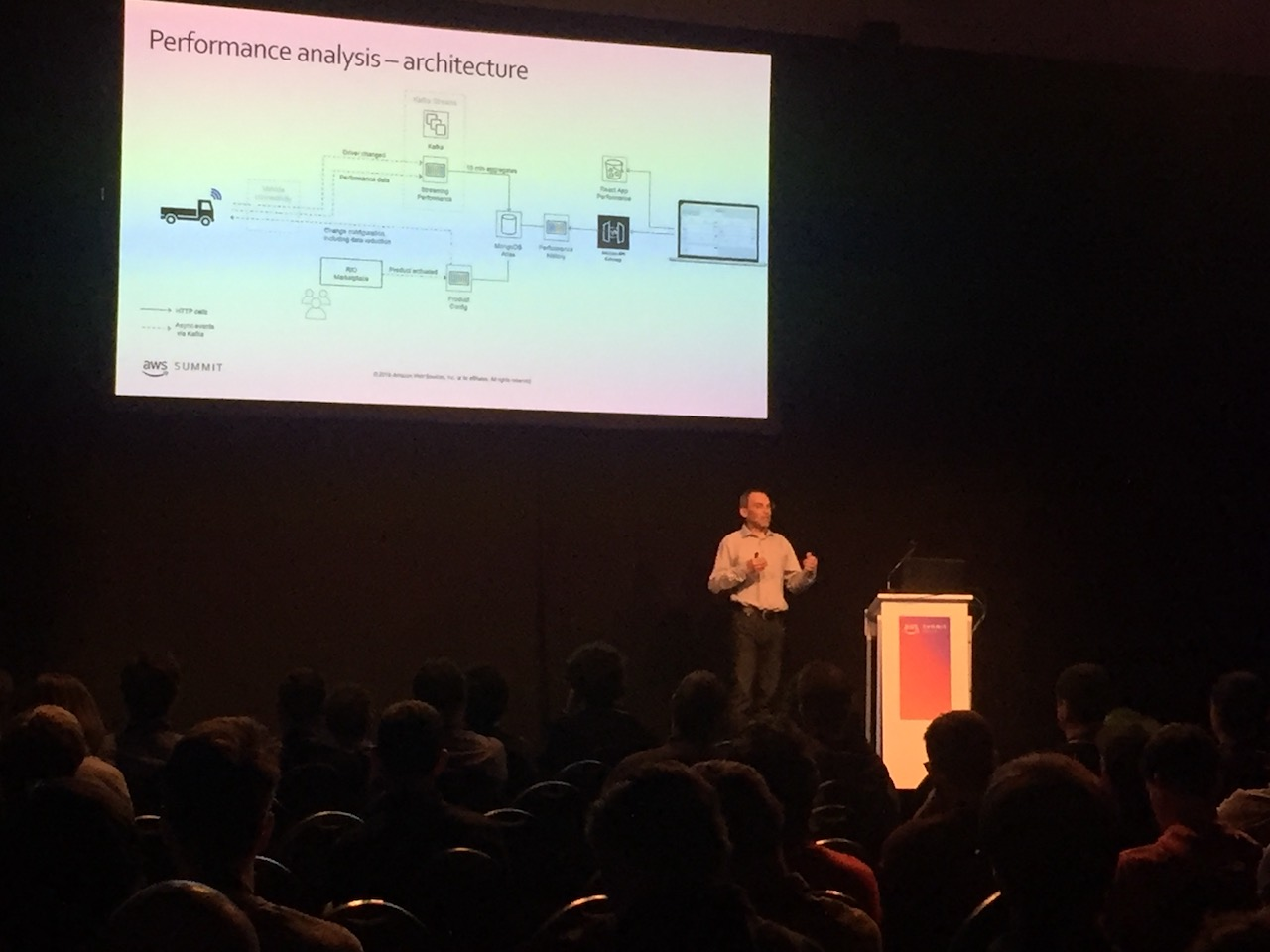AWS Summit Berlin 2019 - Christian Deger